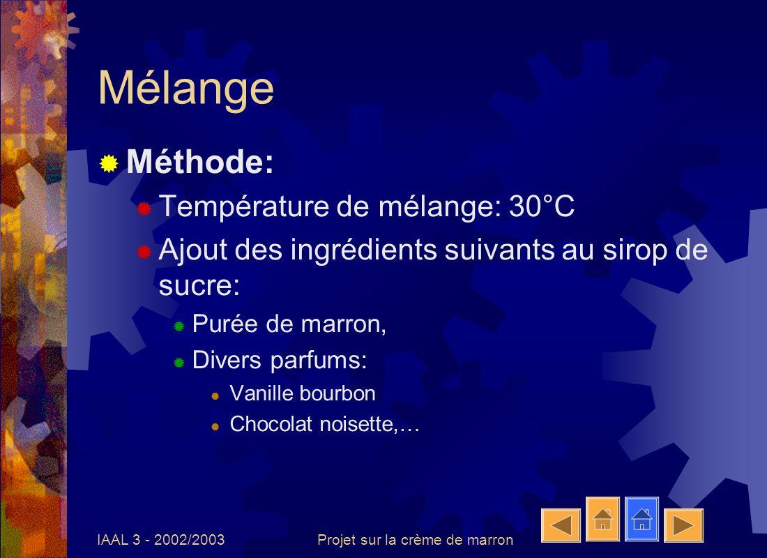 IAAL 3 - 2002/2003Projet sur la crème de marron Mélange Méthode: Température de mélange: 30°C Ajout des ingrédients suivants au sirop de sucre: Purée