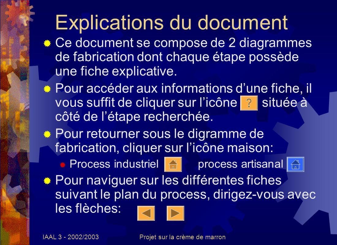 IAAL 3 - 2002/2003Projet sur la crème de marron Explications du document Ce document se compose de 2 diagrammes de fabrication dont chaque étape possè