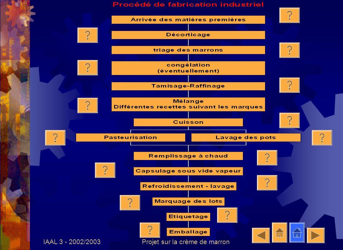 IAAL 3 - 2002/2003Projet sur la crème de marron