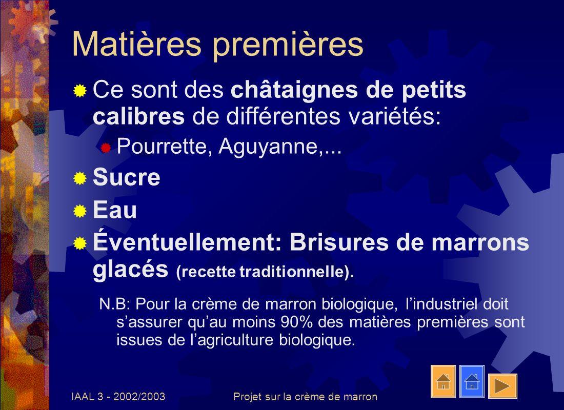 IAAL 3 - 2002/2003Projet sur la crème de marron Matières premières Ce sont des châtaignes de petits calibres de différentes variétés: Pourrette, Aguya