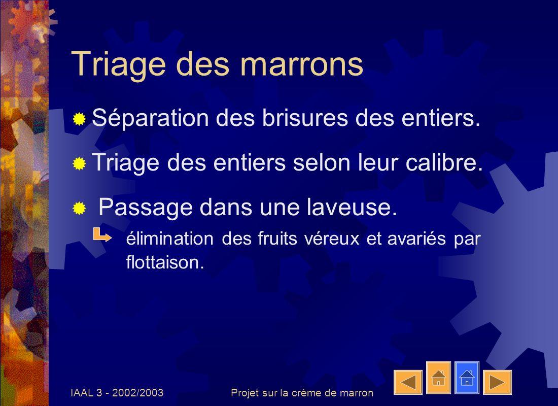 IAAL 3 - 2002/2003Projet sur la crème de marron Triage des marrons Séparation des brisures des entiers. Triage des entiers selon leur calibre. Passage