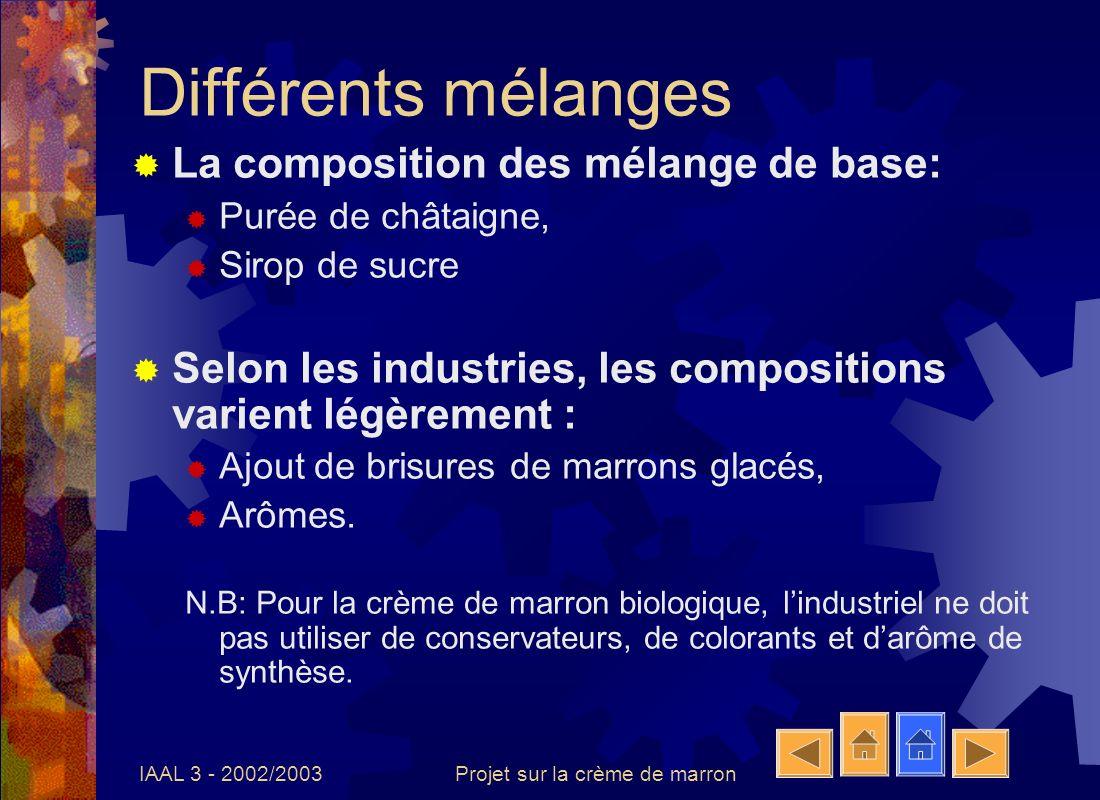 IAAL 3 - 2002/2003Projet sur la crème de marron Différents mélanges La composition des mélange de base: Purée de châtaigne, Sirop de sucre Selon les i
