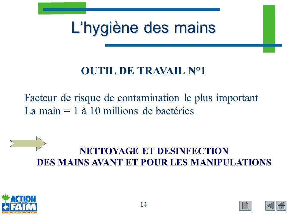 14 Lhygiène des mains OUTIL DE TRAVAIL N°1 Facteur de risque de contamination le plus important La main = 1 à 10 millions de bactéries NETTOYAGE ET DE