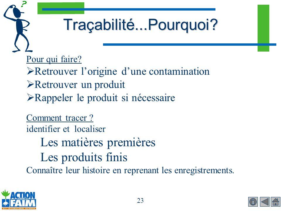 23 Traçabilité...Pourquoi? Pour qui faire? Retrouver lorigine dune contamination Retrouver un produit Rappeler le produit si nécessaire Comment tracer