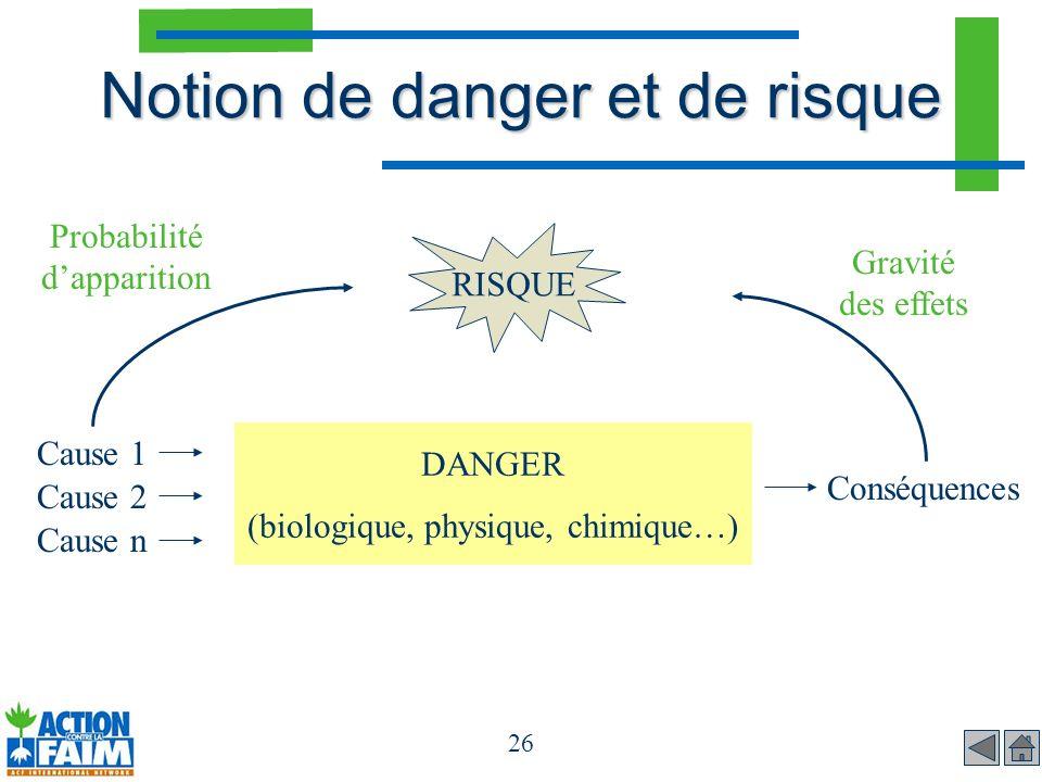 26 Notion de danger et de risque DANGER (biologique, physique, chimique…) RISQUE Conséquences Probabilité dapparition Gravité des effets Cause 1 Cause