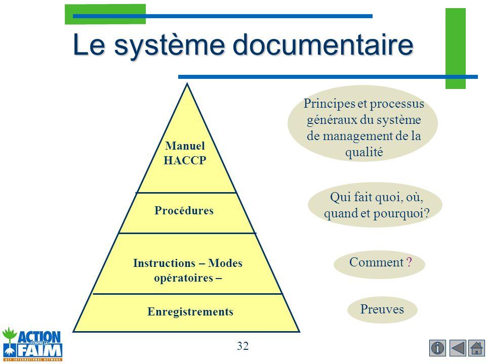 32 Le système documentaire Manuel HACCP Procédures Instructions – Modes opératoires – Enregistrements Principes et processus généraux du système de ma