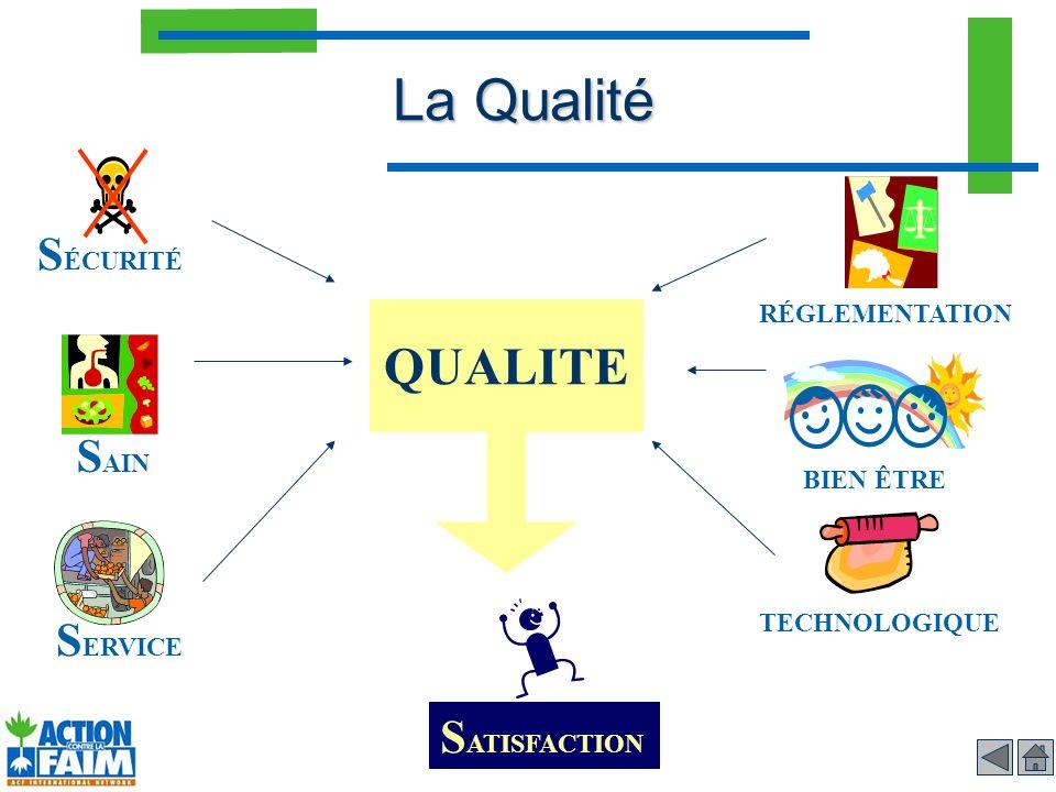 35 La Qualité QUALITE S ATISFACTION S AIN S ÉCURITÉ RÉGLEMENTATION S ERVICE BIEN ÊTRE TECHNOLOGIQUE