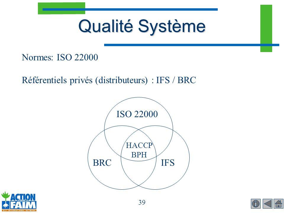 39 Qualité Système Normes: ISO 22000 Référentiels privés (distributeurs) : IFS / BRC HACCP BPH IFSBRC ISO 22000