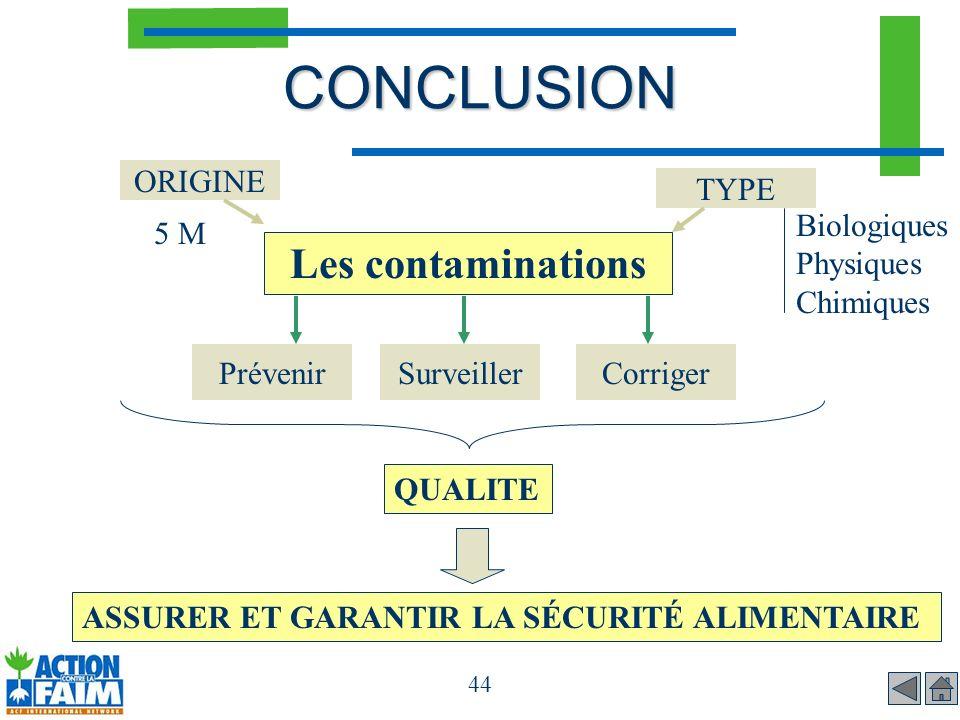 44 CONCLUSION PrévenirCorrigerSurveiller ORIGINE 5 M TYPE Biologiques Physiques Chimiques Les contaminations QUALITE ASSURER ET GARANTIR LA SÉCURITÉ A