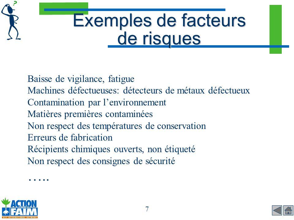 7 Exemples de facteurs de risques Baisse de vigilance, fatigue Machines défectueuses: détecteurs de métaux défectueux Contamination par lenvironnement