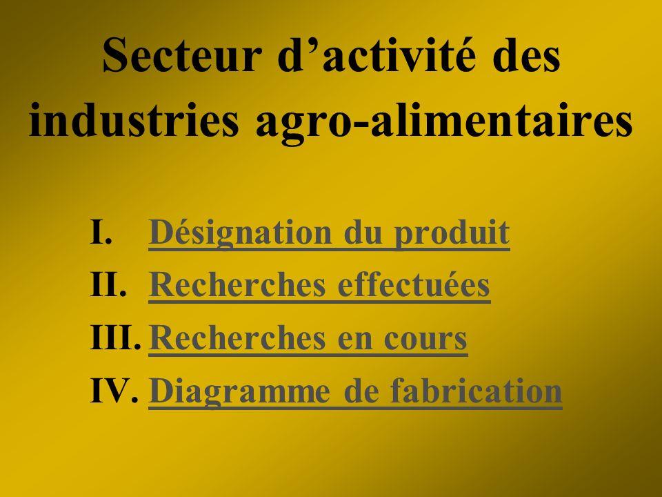 Secteur dactivité des industries agro-alimentaires I.Désignation du produitDésignation du produit II.Recherches effectuéesRecherches effectuées III.Re