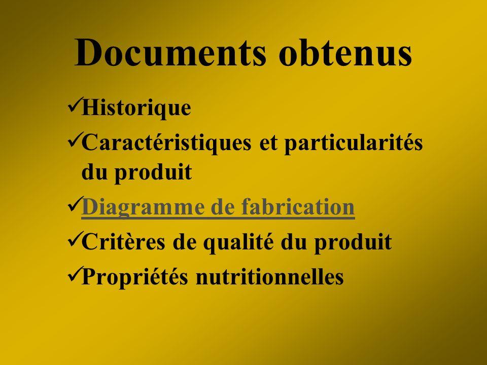 Documents obtenus Historique Caractéristiques et particularités du produit Diagramme de fabrication Critères de qualité du produit Propriétés nutritio