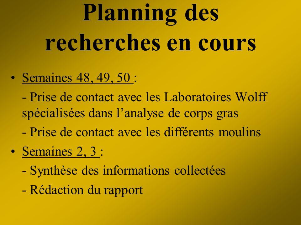 Planning des recherches en cours Semaines 48, 49, 50 : - Prise de contact avec les Laboratoires Wolff spécialisées dans lanalyse de corps gras - Prise