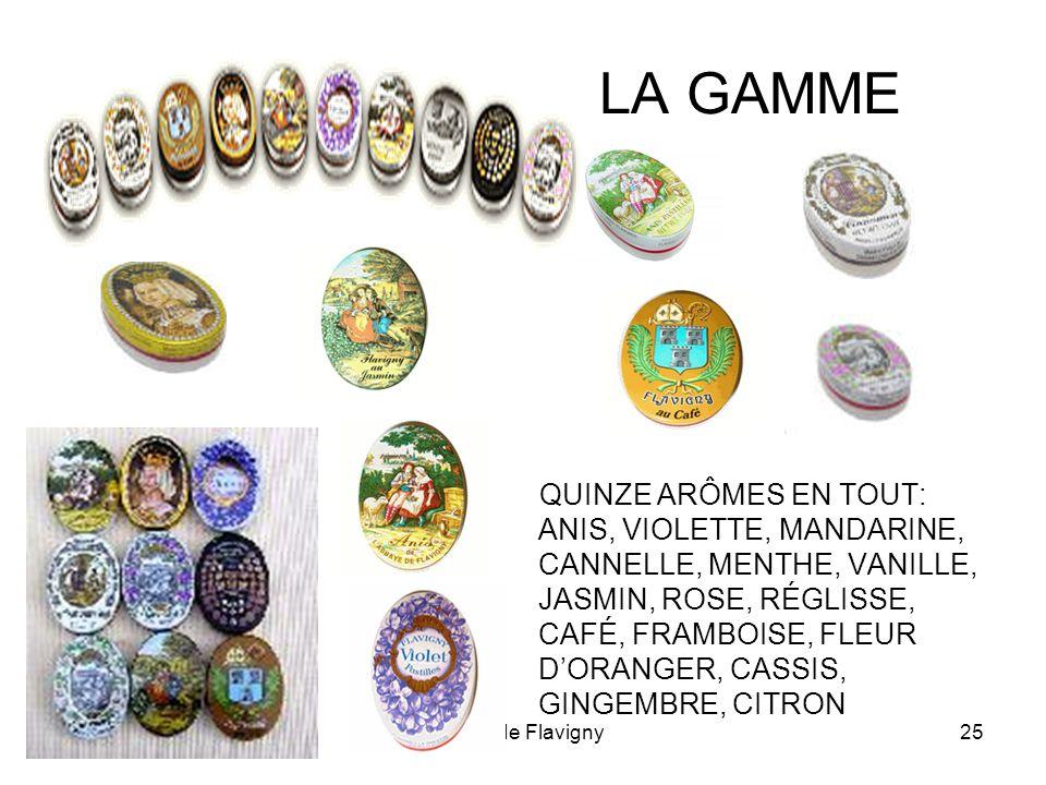 IAAL 3l'Anis de Flavigny25 LA GAMME QUINZE ARÔMES EN TOUT: ANIS, VIOLETTE, MANDARINE, CANNELLE, MENTHE, VANILLE, JASMIN, ROSE, RÉGLISSE, CAFÉ, FRAMBOI