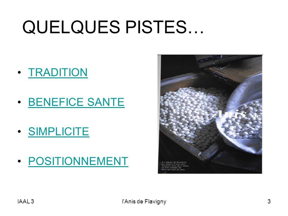 IAAL 3l Anis de Flavigny4 TRADITION HISTORIQUE LIEUX DE DISTRIBUTION CARACTERISTIQUE DU PRODUIT BOITES DE COLLECTION FABRICATION ARTISANALE