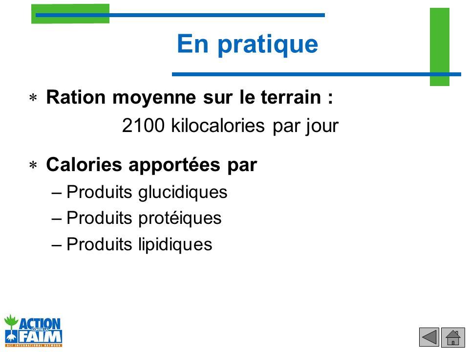 En pratique Ration moyenne sur le terrain : 2100 kilocalories par jour Calories apportées par –Produits glucidiques –Produits protéiques –Produits lip