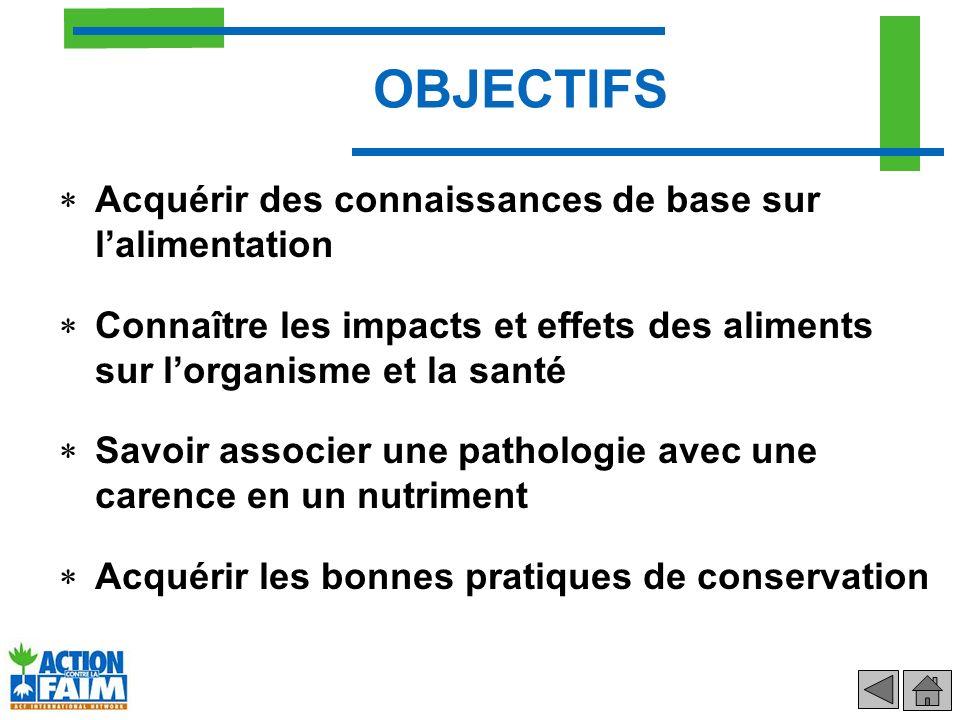 OBJECTIFS Acquérir des connaissances de base sur lalimentation Connaître les impacts et effets des aliments sur lorganisme et la santé Savoir associer
