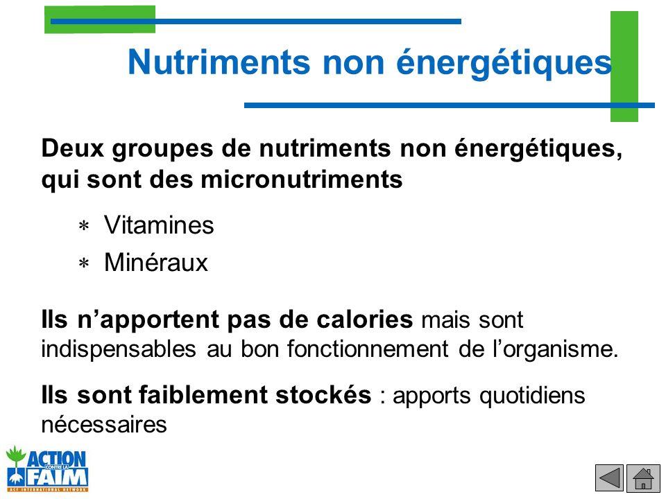 Nutriments non énergétiques Vitamines Minéraux Deux groupes de nutriments non énergétiques, qui sont des micronutriments Ils napportent pas de calorie