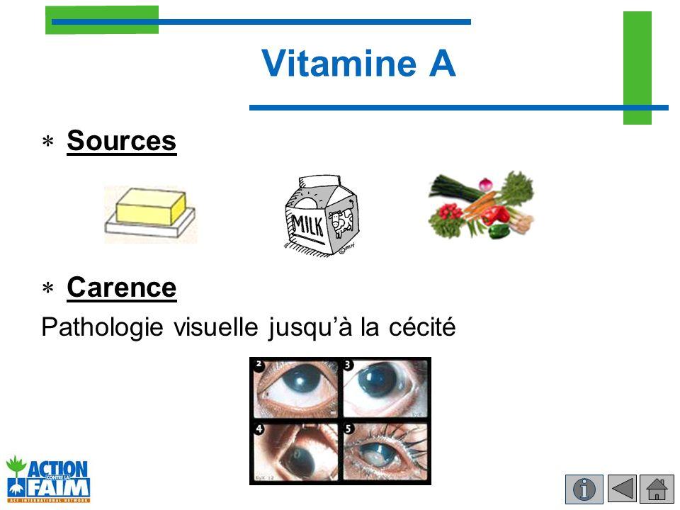 Vitamine A Sources Carence Pathologie visuelle jusquà la cécité