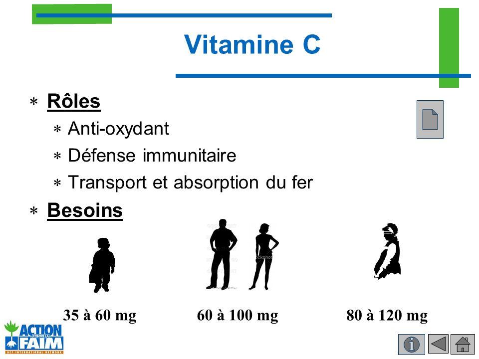 Vitamine C Rôles Anti-oxydant Défense immunitaire Transport et absorption du fer Besoins 35 à 60 mg60 à 100 mg 80 à 120 mg