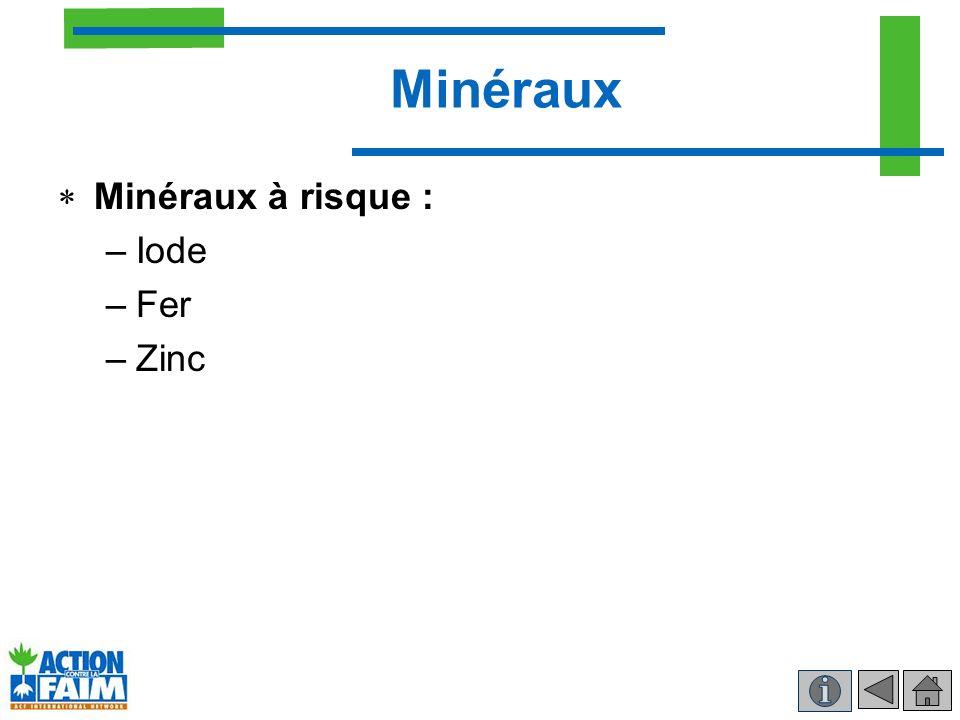 Minéraux Minéraux à risque : –Iode –Fer –Zinc