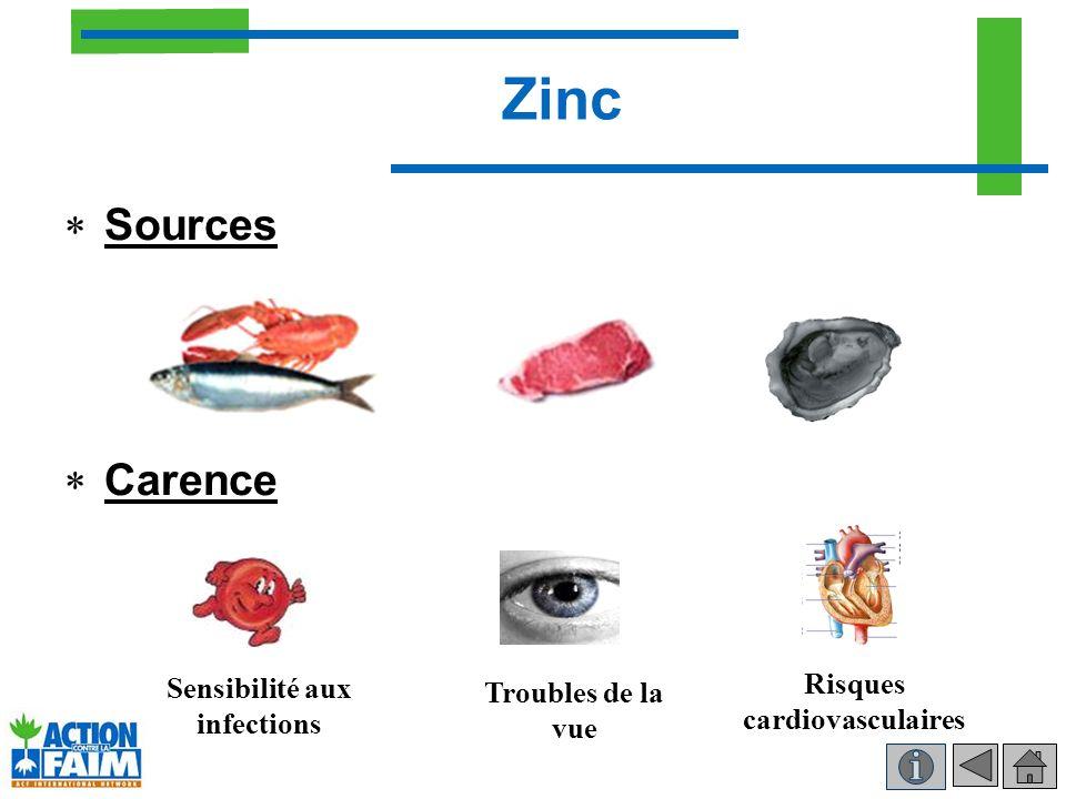 Zinc Sources Carence Sensibilité aux infections Troubles de la vue Risques cardiovasculaires