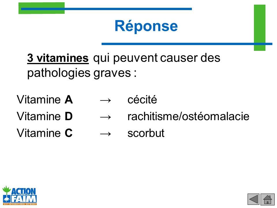 Réponse 3 vitamines qui peuvent causer des pathologies graves : Vitamine Acécité Vitamine D rachitisme/ostéomalacie Vitamine C scorbut
