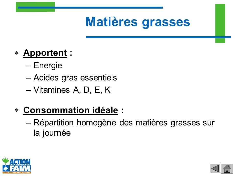 Apportent : –Energie –Acides gras essentiels –Vitamines A, D, E, K Consommation idéale : –Répartition homogène des matières grasses sur la journée Mat