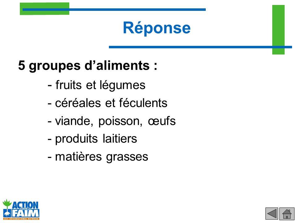 Réponse 5 groupes daliments : - fruits et légumes - céréales et féculents - viande, poisson, œufs - produits laitiers - matières grasses