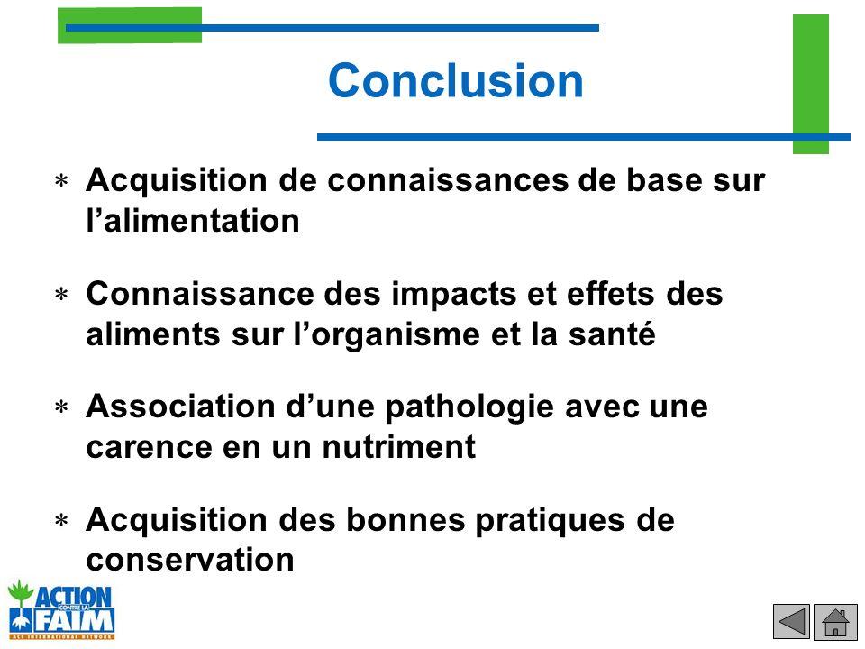 Conclusion Acquisition de connaissances de base sur lalimentation Connaissance des impacts et effets des aliments sur lorganisme et la santé Associati