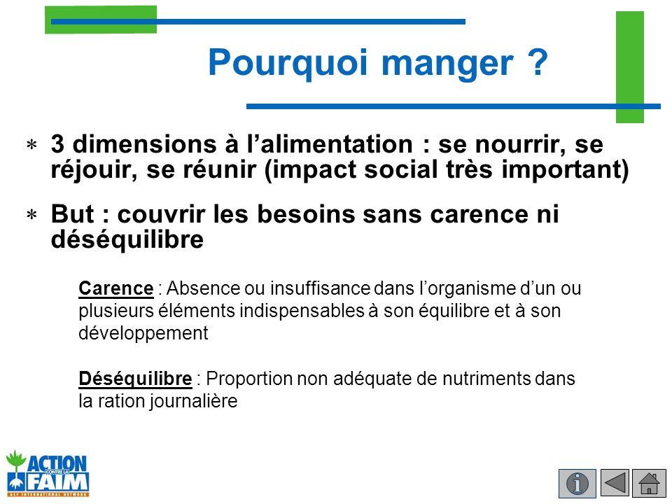 Pourquoi manger ? 3 dimensions à lalimentation : se nourrir, se réjouir, se réunir (impact social très important) But : couvrir les besoins sans caren