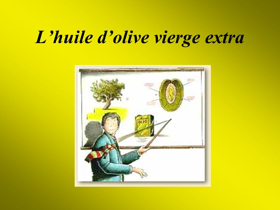 Lhuile dolive vierge extra