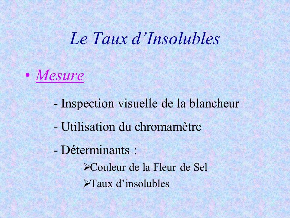 Mesure -Inspection visuelle de la blancheur -Utilisation du chromamètre -Déterminants : Couleur de la Fleur de Sel Taux dinsolubles Le Taux dInsoluble