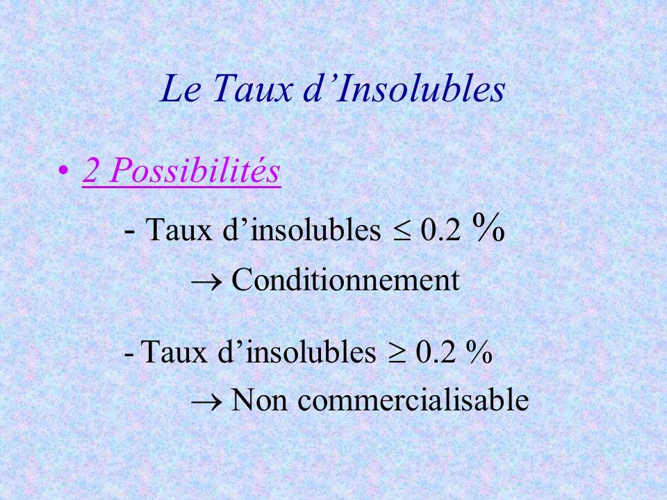 2 Possibilités - Taux dinsolubles 0.2 % Conditionnement -Taux dinsolubles 0.2 % Non commercialisable Le Taux dInsolubles