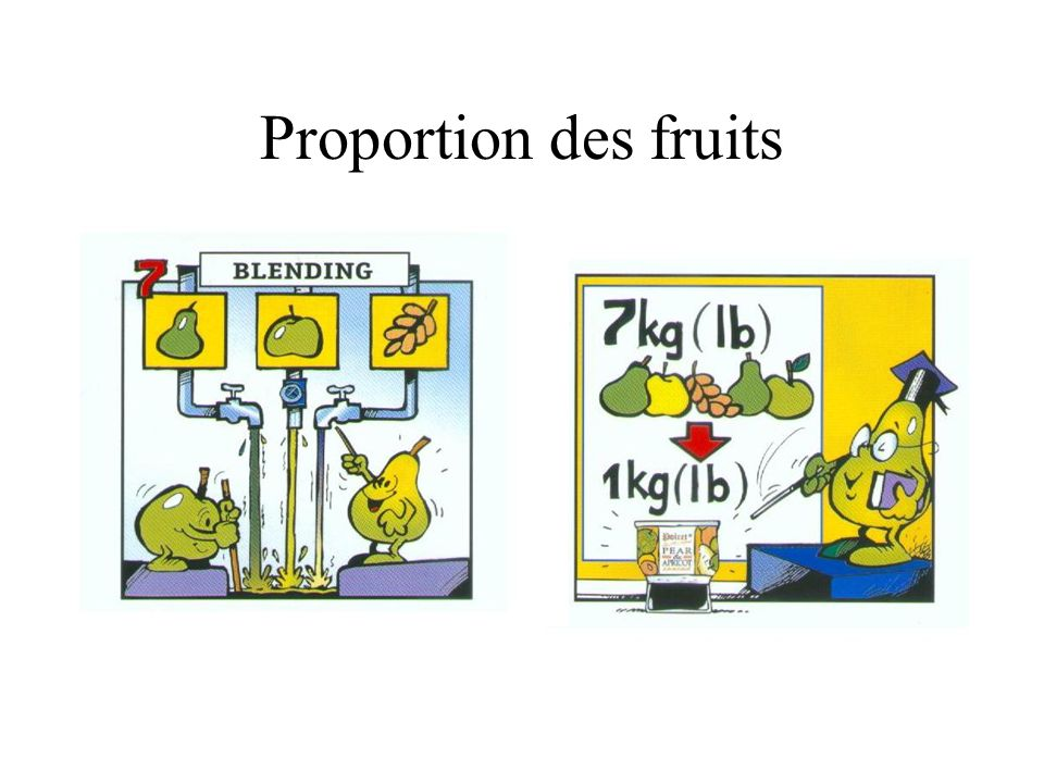 Proportion des fruits