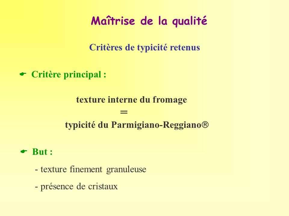 Critère principal : Critères de typicité retenus Maîtrise de la qualité texture interne du fromage = typicité du Parmigiano-Reggiano But : - texture f