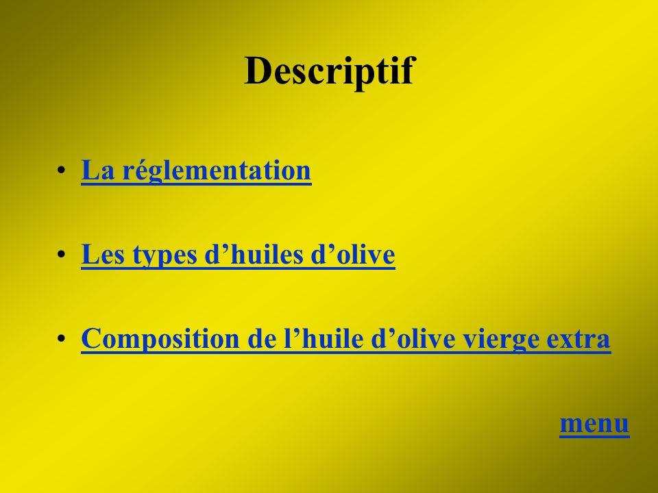 Descriptif La réglementation Les types dhuiles dolive Composition de lhuile dolive vierge extra menu