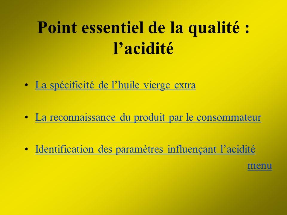 Point essentiel de la qualité : lacidité La spécificité de lhuile vierge extra La reconnaissance du produit par le consommateur Identification des par