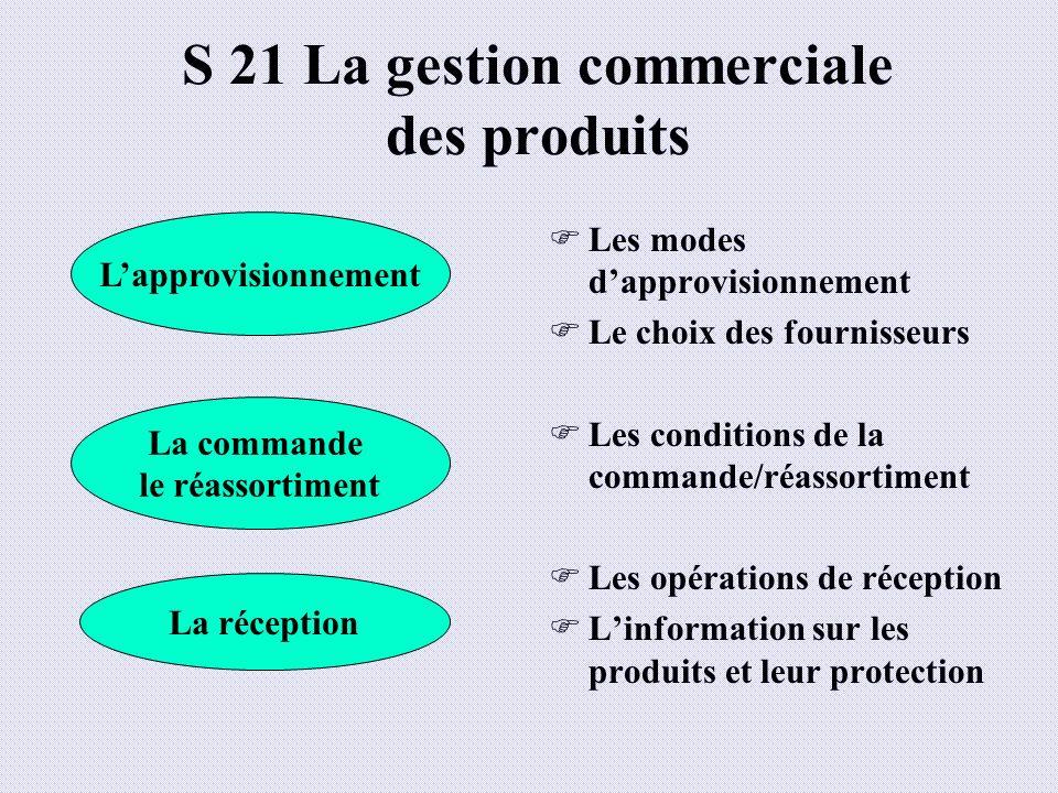 S 21 La gestion commerciale des produits Les modes dapprovisionnement Le choix des fournisseurs Les conditions de la commande/réassortiment Les opérat