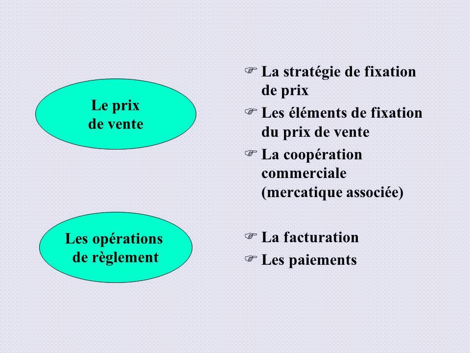 La stratégie de fixation de prix Les éléments de fixation du prix de vente La coopération commerciale (mercatique associée) La facturation Les paiemen