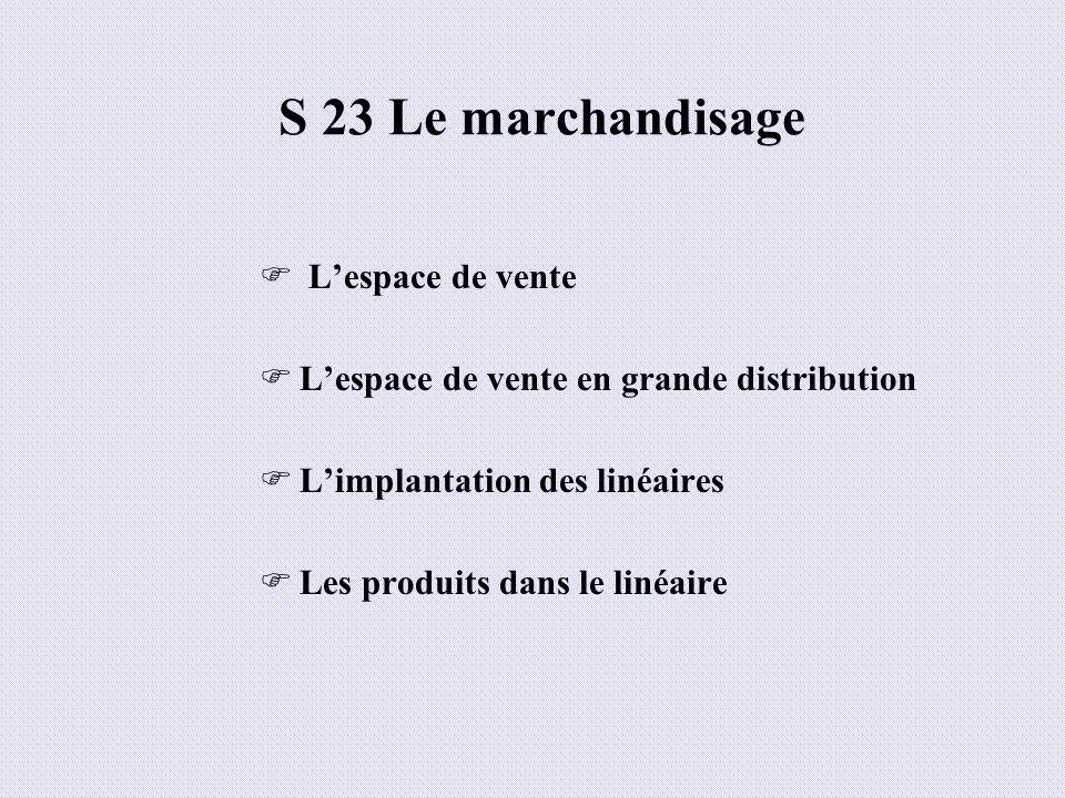 S 23 Le marchandisage Lespace de vente Lespace de vente en grande distribution Limplantation des linéaires Les produits dans le linéaire