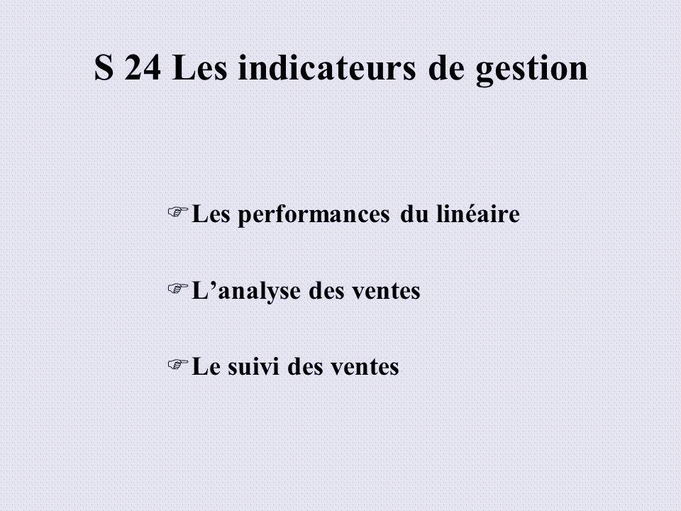 S 24 Les indicateurs de gestion Les performances du linéaire Lanalyse des ventes Le suivi des ventes