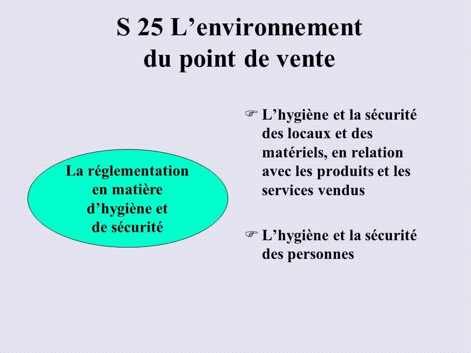 S 25 Lenvironnement du point de vente Lhygiène et la sécurité des locaux et des matériels, en relation avec les produits et les services vendus Lhygiè