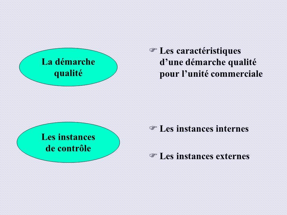 Les caractéristiques dune démarche qualité pour lunité commerciale Les instances internes Les instances externes La démarche qualité Les instances de