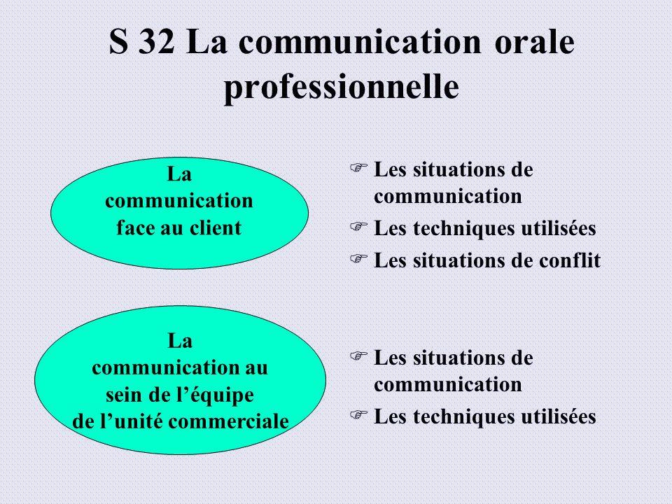S 32 La communication orale professionnelle Les situations de communication Les techniques utilisées Les situations de conflit Les situations de commu
