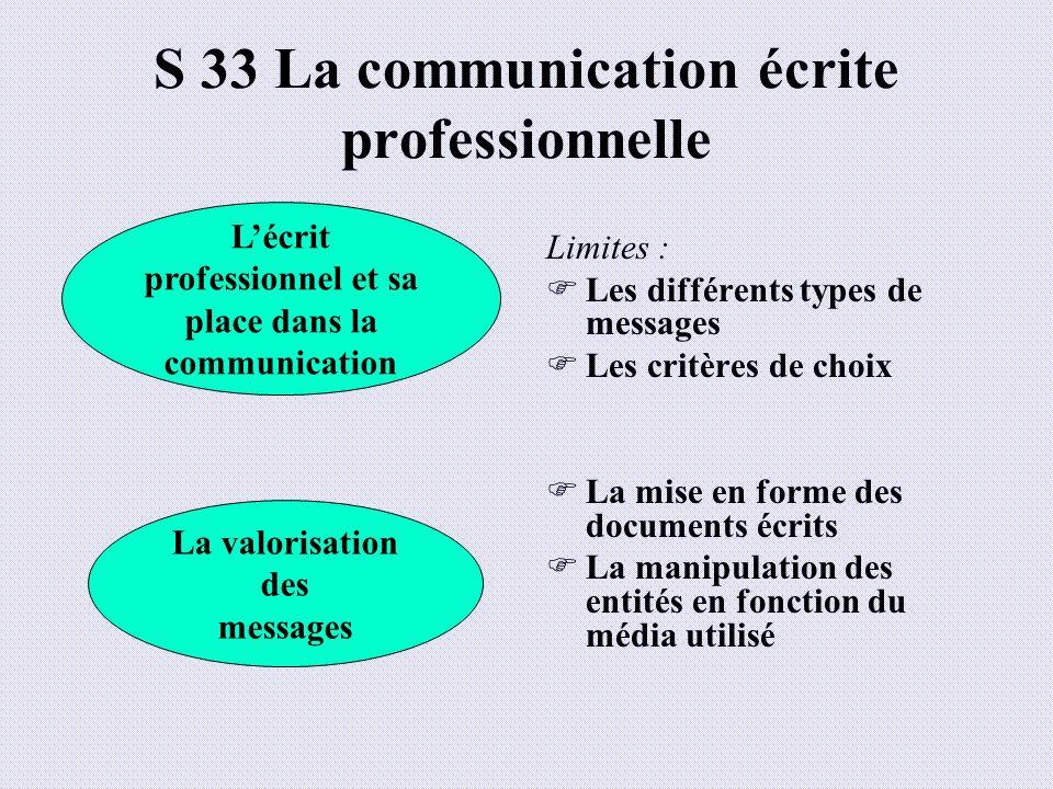 S 33 La communication écrite professionnelle Limites : Les différents types de messages Les critères de choix La mise en forme des documents écrits La