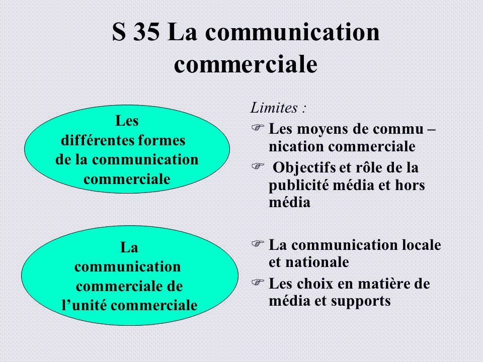 S 35 La communication commerciale Limites : Les moyens de commu – nication commerciale Objectifs et rôle de la publicité média et hors média La commun