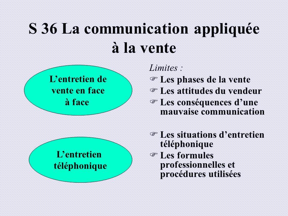 S 36 La communication appliquée à la vente Limites : Les phases de la vente Les attitudes du vendeur Les conséquences dune mauvaise communication Les