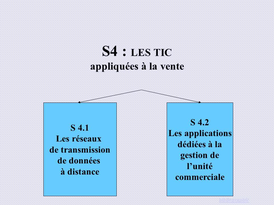 S4 : LES TIC appliquées à la vente S 4.1 Les réseaux de transmission de données à distance S 4.2 Les applications dédiées à la gestion de lunité comme