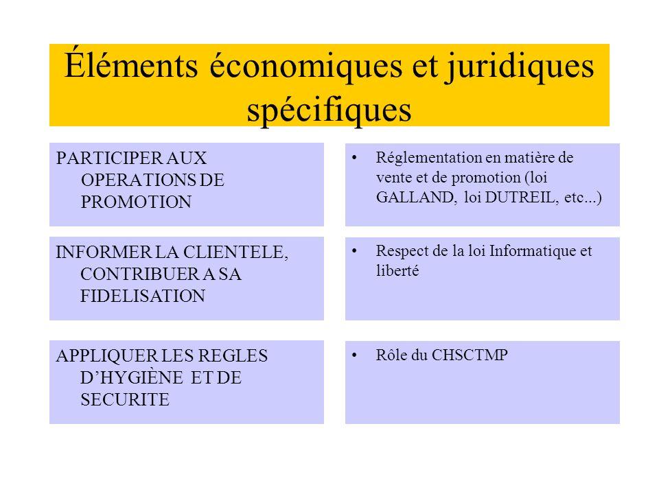 Éléments économiques et juridiques spécifiques PARTICIPER AUX OPERATIONS DE PROMOTION Réglementation en matière de vente et de promotion (loi GALLAND,